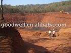 India iron ore