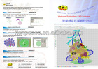 Richpeace Welcome Embroidery CAD Software