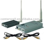 2.5W 1.2G Mini Wireless AV Transmitter and Receiver