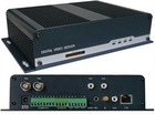 H.264 IP Network Video Server
