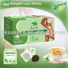fat loss medicine