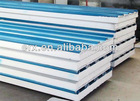 Insulated panels price