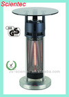 SH1265F 2012 ETL Approval Glass Table Top Carbon Fibre Patio Heater