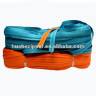 Hot sale - nylon zippers in yards