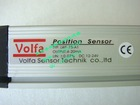 Volfa Sensor Technic LWF-100-A1 with 4-20mA