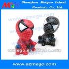 shenzhen spiderman toy