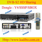 cccam DVB S2 Dongle Receiver HD PVR