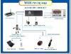 MK808 Android Mini PC TV Stick Dual Core