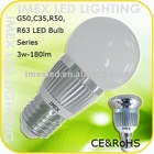 G50/C35/R50/R63 2.8W/3.6W LED Light