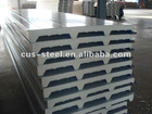 Excellent strength and durability EPS sandwich wall panel