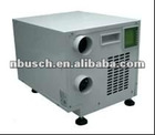 5000btu pet air conditioner