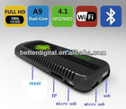 Android wifi dongle tv box hdmi