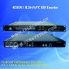 HD H.264/MPEG-2 IRD (with CI Slot & ASI \IP \LNB Input;YPbPr\ CVBS\ HDMI\ TS\ IP(UDP) Output )