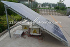 solar power system with 12V Energy storage system