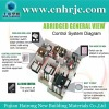 Wireless safe convenient remote control system