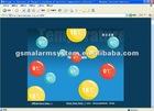 Web Based Alarm Monitoring Center