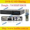 DVB S2 Satellite sharing Receiver