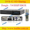 DVB S2 Satellite sharing Receiver