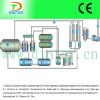 Green-tech pyrolysis tire recycling system