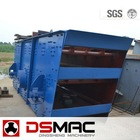ISO9001 Circular Vibrating Screen (From Top 10 Manufacture)