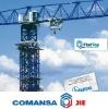 tower crane Europe DIN standard