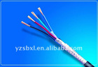 RVVP300/300V 4*0.2 copper power cable