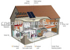 dc inverter air to water heat-pump