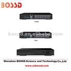 H.264 compression Network DVR 4CH Digital Video Recorder