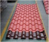 popular corrugated galvalume roof sheet/Elegant/ classic roof tile /africa popular roof sheet/ YX15-210-1050