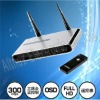 Wirless Projector Server HDMI SH43