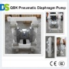 QBK Pneumatic Diaphragm Slurry Pump