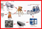 Brick production line,block equipment,block making plant machine
