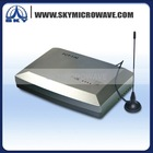 QUAD BAND 850/900/1800/1900MHz GSM FWT