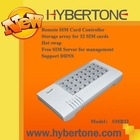 SIM Card Remote Control Manager