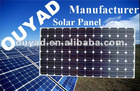 solar panel 45W-300W