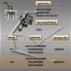 Brake Caliper for Acura Integra (06433-SR3-505RM)