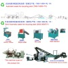 recycled used rubber powder machine