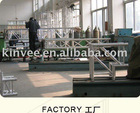 factory and show