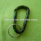 Aluminum camouflage carabiner keychain