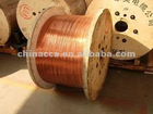 CCA Wires/CCAM Wire